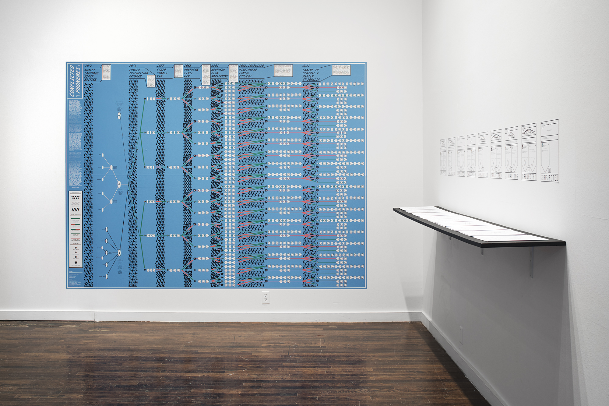 Lawrence Abu Hamdan_Conflicted Phonemes_Photo By Alex_Marks_Strange_Attractor-24